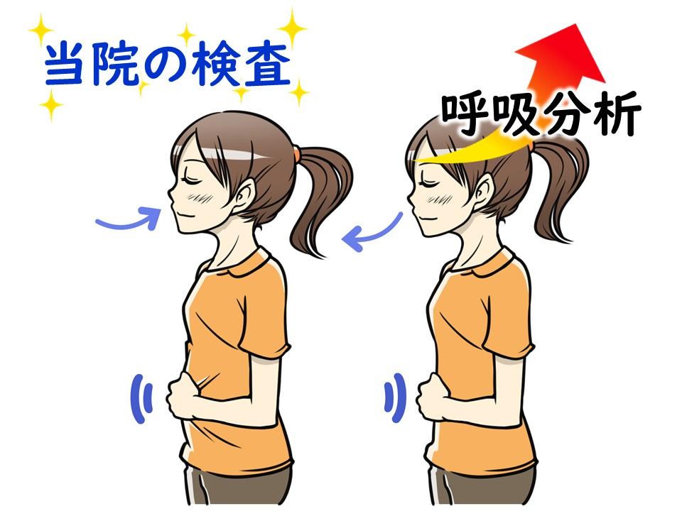 しっかり検査―呼吸分析 三田市・神戸市・西宮市から多数ご来院の産後骨盤矯正mamaNEXT